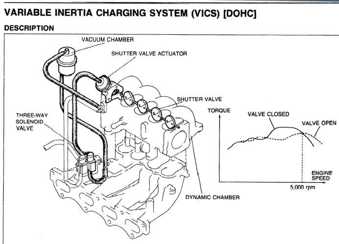 Hyundai Elantra moreover D Electronic Boost Controller  parison Chart Ewg Ebc in addition C Ae O moreover Pic X besides Imgurl Ahr Cdovl Ltywdlcy Cmvuy Hlywquy Tl Ntyxj Cgfnzxmvcgfydgluzm Fcmvzaxpll Vyy Znjmwndg Lm zw   L Imgref. on 2003 saab 9 3 vacuum line location