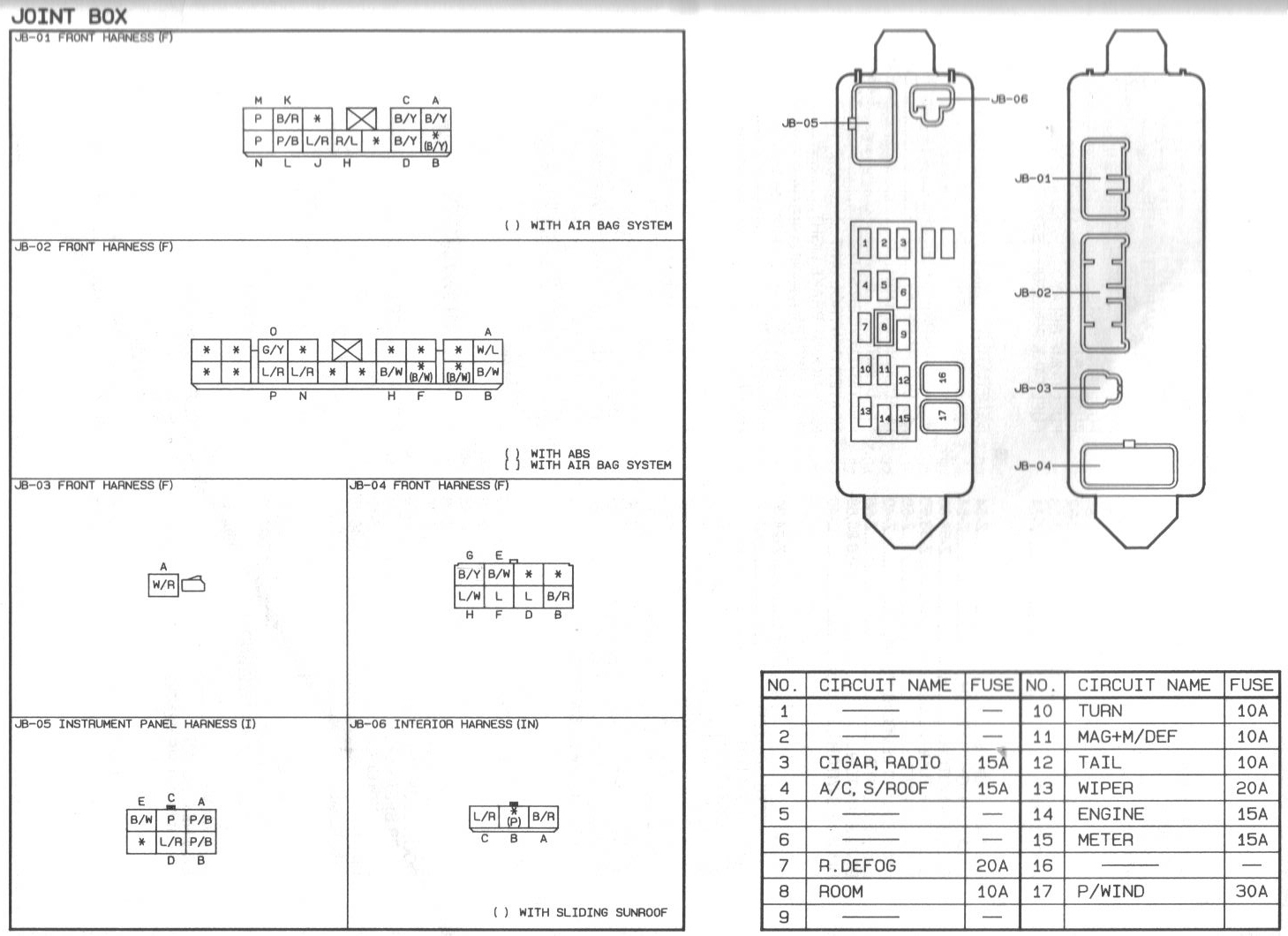1997 Mazda B2300 Starter Wiring Diagram Great Installation Of Ford Thunderbird Protege Fuse Box Library Explorer