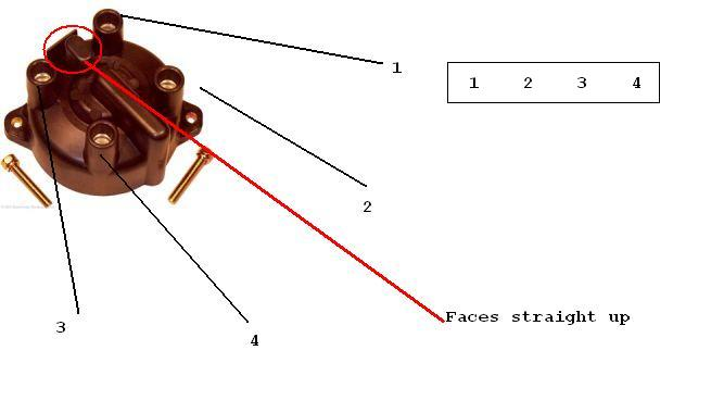 spark plug wire diagram for 97 kia sephia wiring diagram blog 1997 dx 1 5l spark plug firing pattern spark plug wire diagram for 97 kia sephia