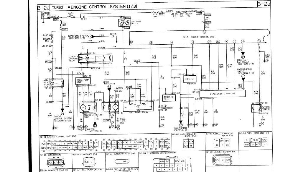 94 miata fuse box get free image about wiring diagram