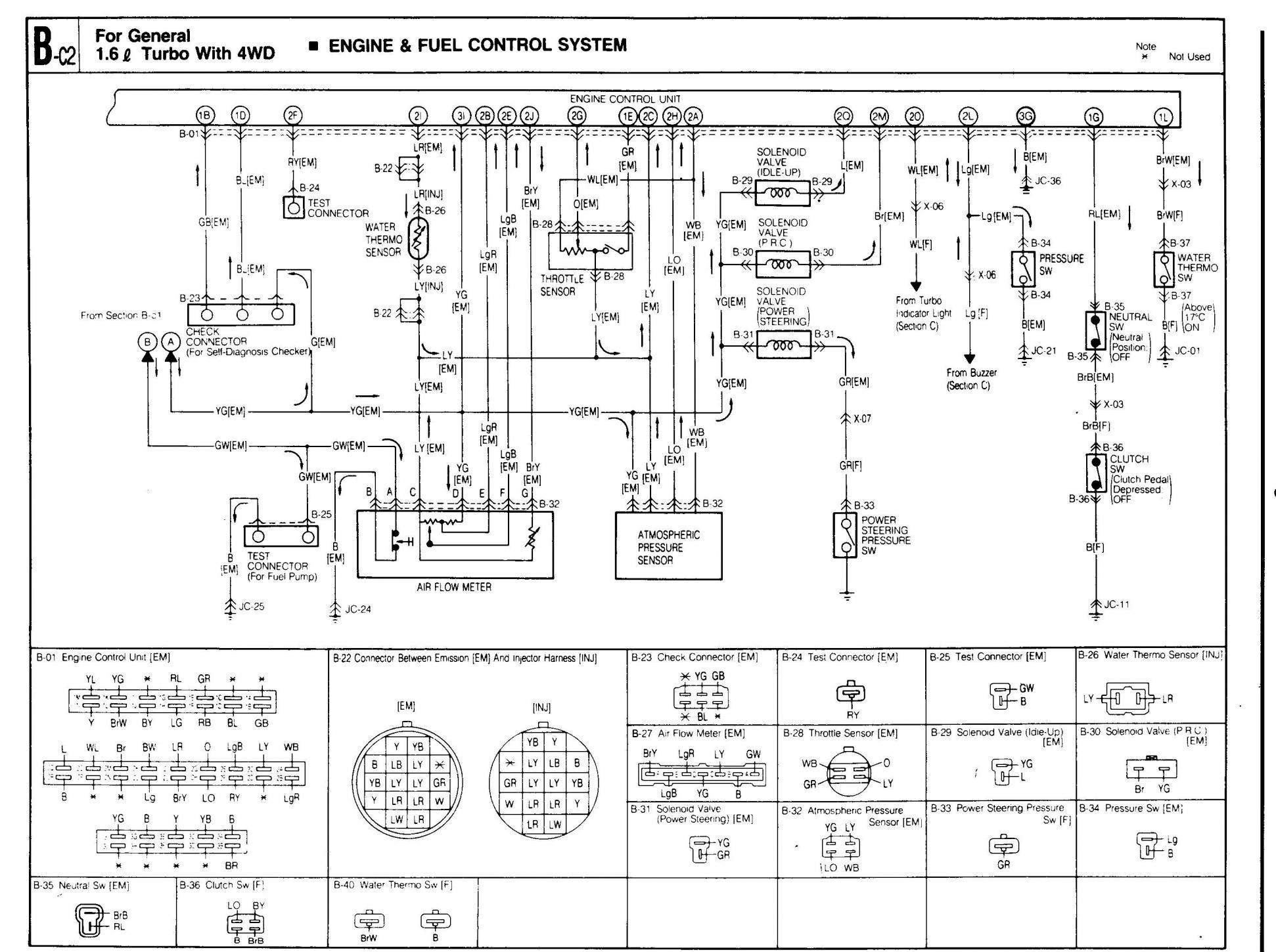 [ZTBE_9966]  Club Protege | 1991 Isuzu Impulse Wiring Diagram |  | Club Protege