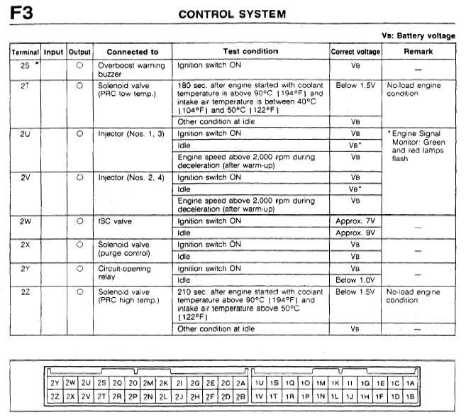 mazda 323 ecu wiring diagram - wiring diagram 1970 plymouth gtx wiring diagram